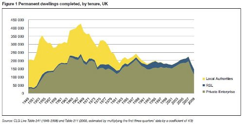 RICS-future-of-housing-graph_th